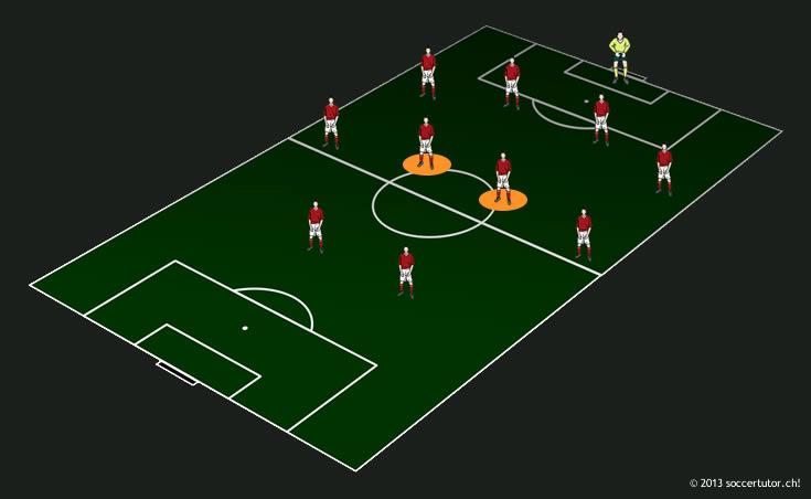 defensiver mittelfeldspieler